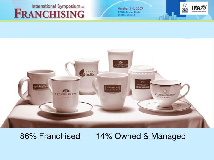 86% Franchised     14% Owned & Managed