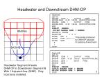 headwater and downstream dhm op