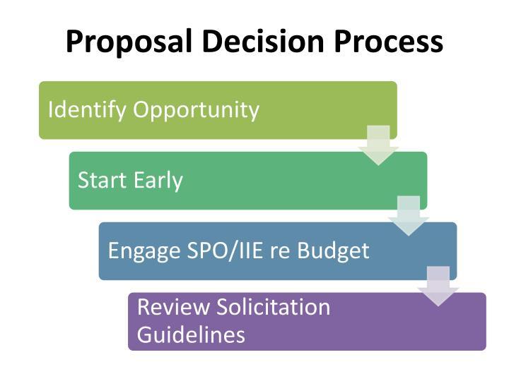 Proposal Decision Process