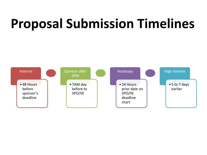 Proposal Submission Timelines