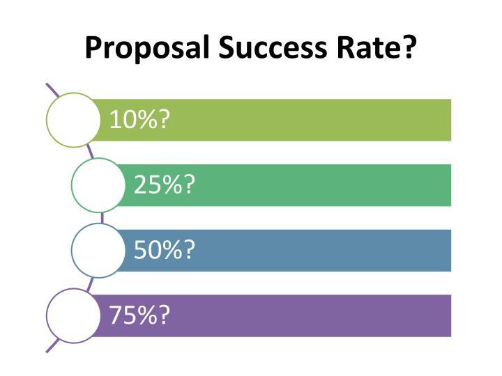 Proposal Success Rate?