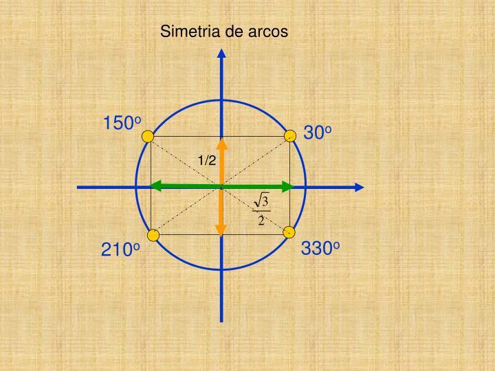 Simetria de arcos