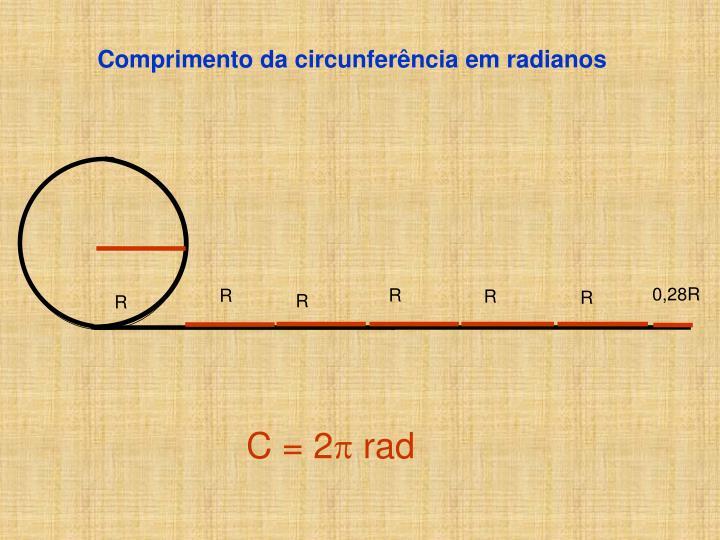 Comprimento da circunferência em radianos