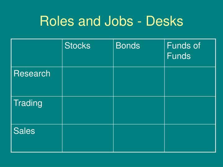 Roles and Jobs - Desks