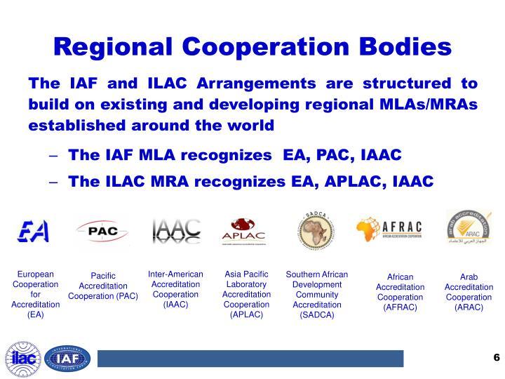 Regional Cooperation Bodies