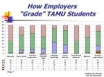 how employers grade tamu students