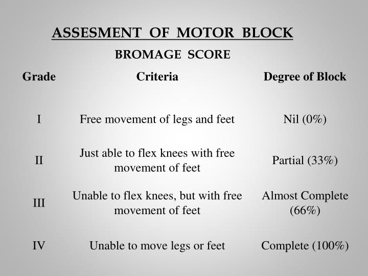 ASSESMENT  OF  MOTOR  BLOCK