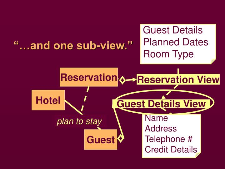 Guest Details
