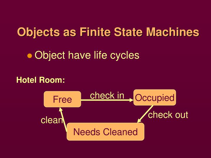 Objects as Finite State Machines