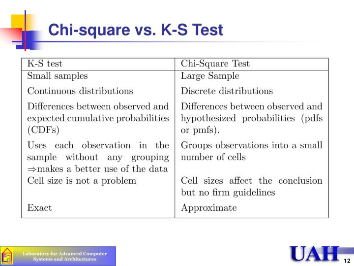 Chi-square vs. K-S Test