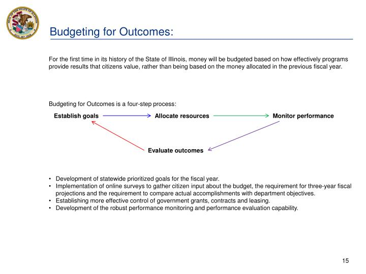 Budgeting for Outcomes: