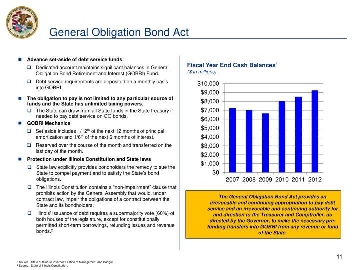 General Obligation Bond Act