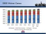didd waiver census