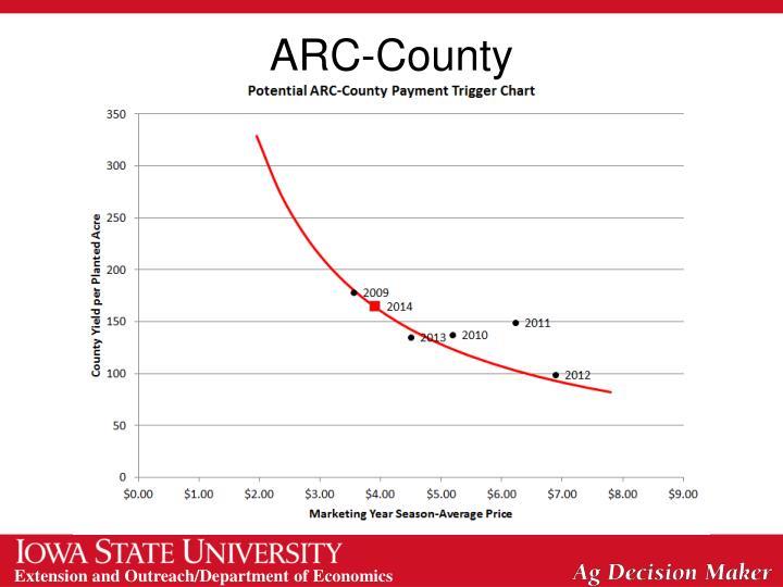 ARC-County
