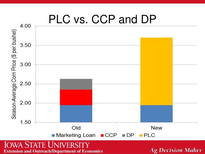 PLC vs. CCP and DP