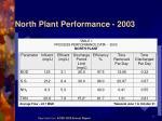 north plant performance 2003