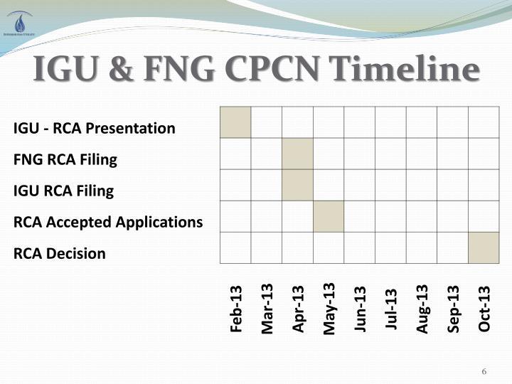 IGU & FNG CPCN Timeline