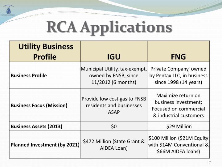 RCA Applications