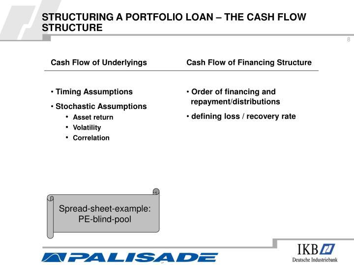 STRUCTURING A PORTFOLIO LOAN – THE CASH FLOW STRUCTURE