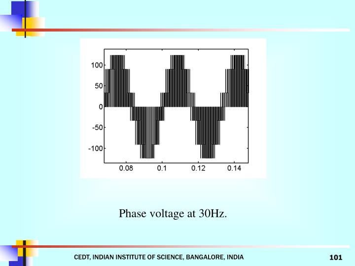 Phase voltage at 30Hz.