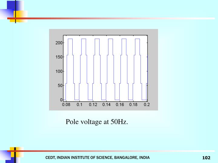Pole voltage at 50Hz.