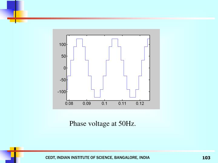 Phase voltage at 50Hz.