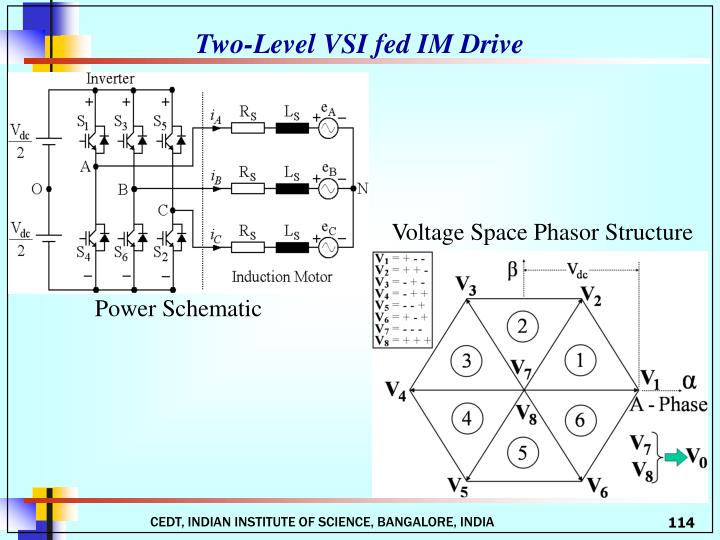 Two-Level VSI fed IM Drive