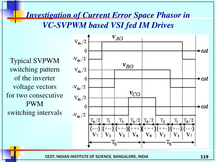 Investigation of Current Error Space Phasor in