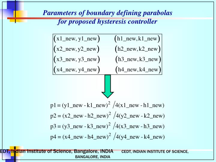 Parameters of boundary defining parabolas