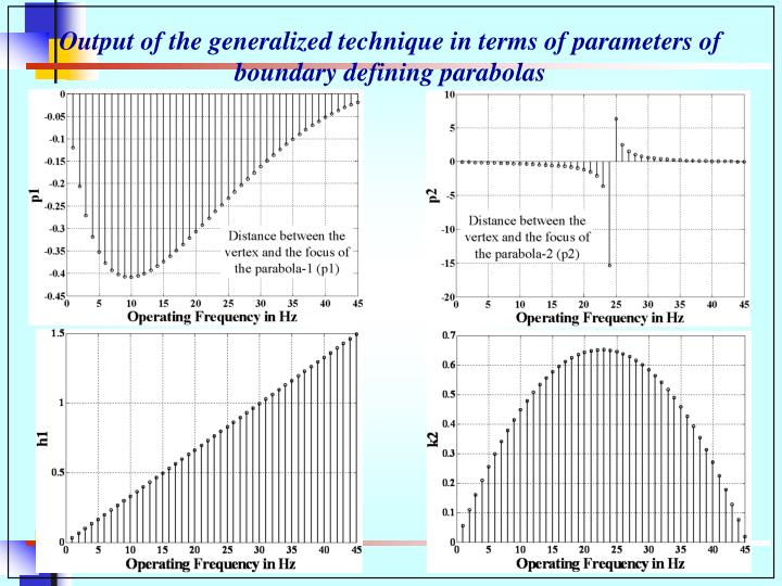 Output of the generalized technique in terms of parameters of boundary defining parabolas
