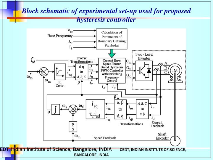 Block schematic of experimental set-up used for proposed