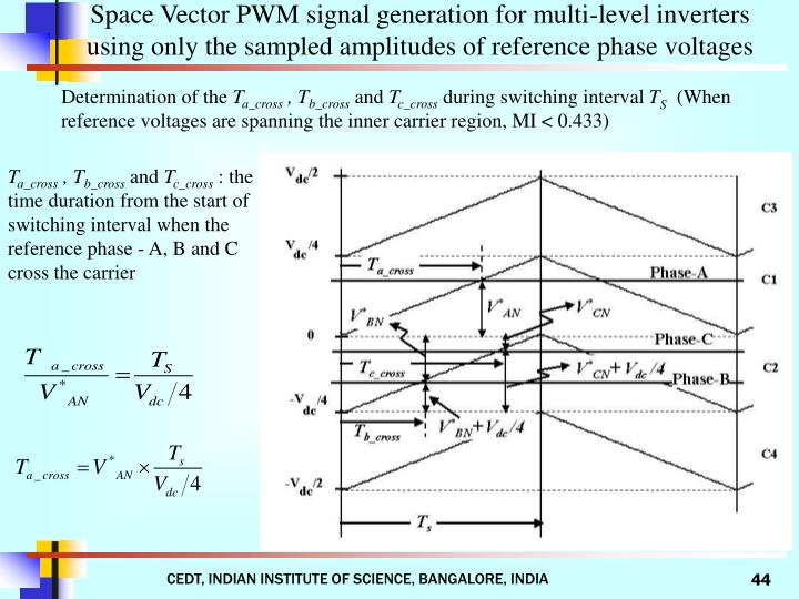 Space Vector PWM signal generation for multi-level inverters using only the sampled amplitudes of reference phase voltages