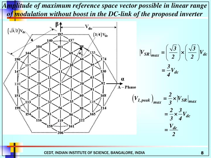 Amplitude of maximum reference space vector possible in linear range of modulation without boost in the DC-link of the proposed inverter