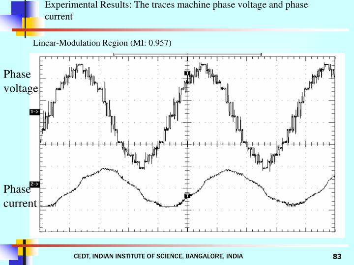 Experimental Results: The traces machine phase voltage and phase current