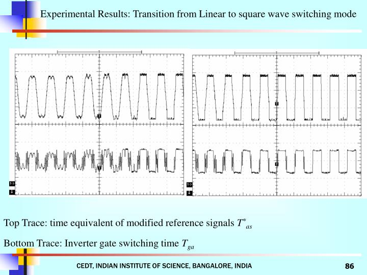 Experimental Results: Transition from Linear to square wave switching mode