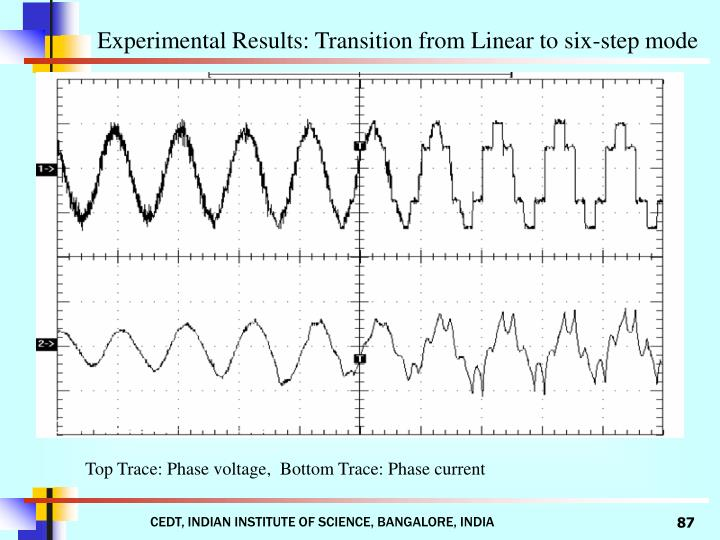Experimental Results: Transition from Linear to six-step mode