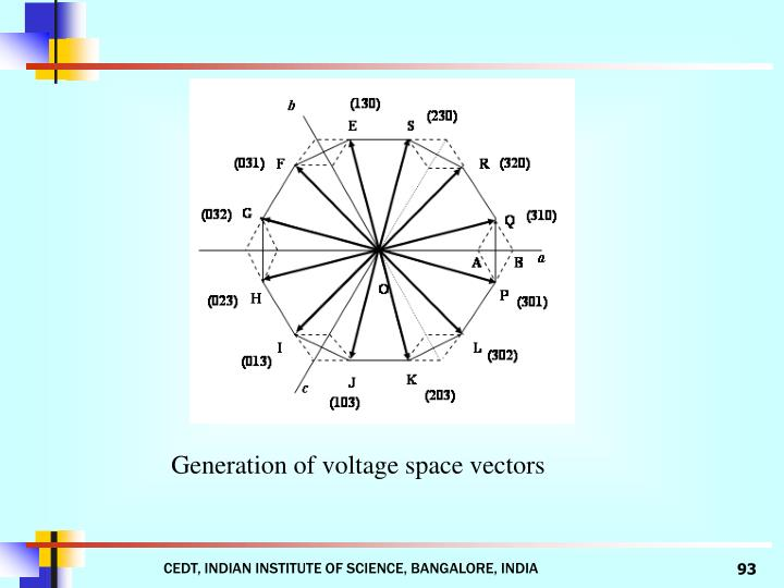 Generation of voltage space vectors