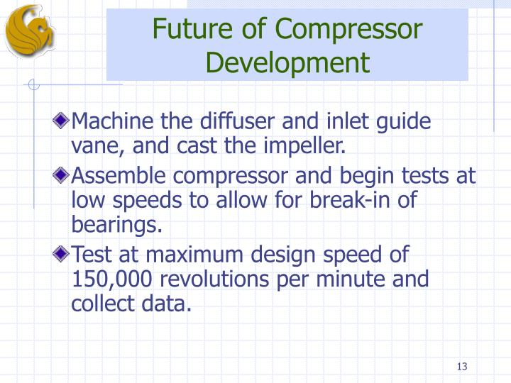 Future of Compressor Development