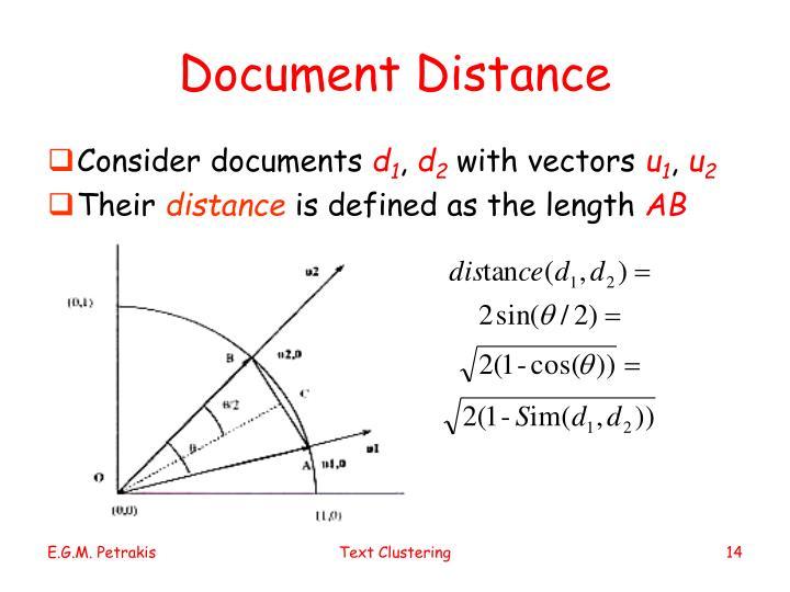 Document Distance