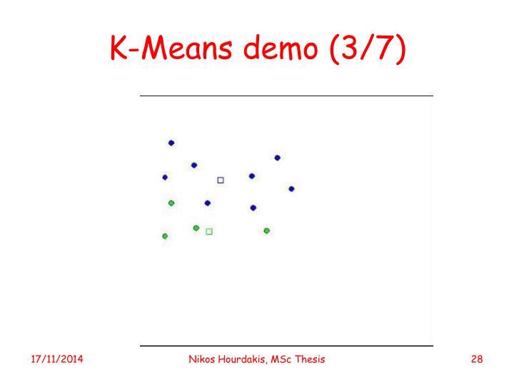 K-Means demo (3/7)