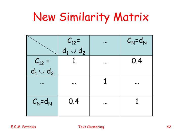 New Similarity Matrix