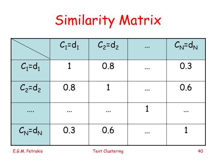 Similarity Matrix