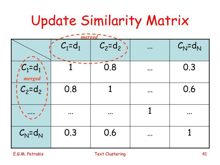 Update Similarity Matrix