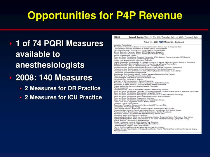 Opportunities for P4P Revenue