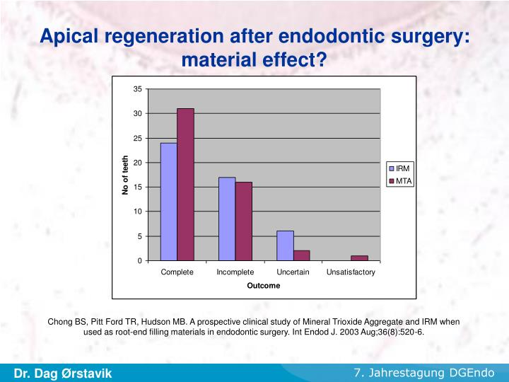 Apical regeneration after endodontic surgery: material effect?