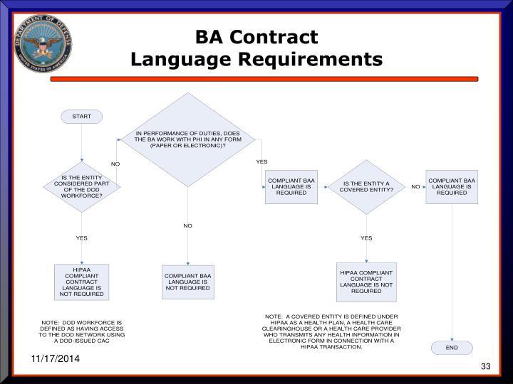 BA Contract