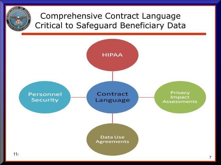 Comprehensive Contract Language
