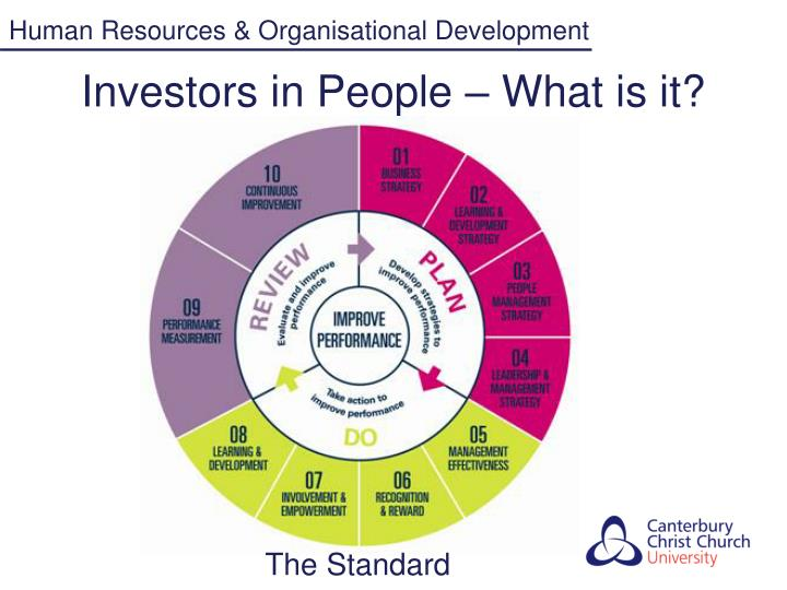 Investors in people what is it