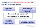 starting points of planning inclusive structures in the local area participation planning