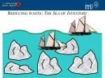 reducing waste the sea of inventory
